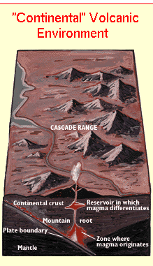The steam from these explosive volcanoes had become locked into newly forming ocean crust millions of years before, at the start of the plate's long traverse across the conveyor belt.