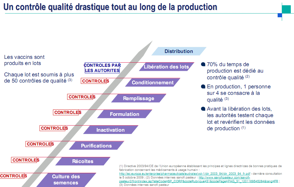 La fabrication «pharmaceutique» consiste à formuler le vaccin, à partir de l antigène concentré purifié par l addition de stabilisants, conservateurs, adjuvants etc puis à mélanger les valences