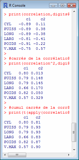 Cercle des corrélations Variables actives #**** corrélation variables-facteurs **** c1 <- acp.autos$loadings[,1]*acp.autos$sdev[1] c2 <- acp.autos$loadings[,2]*acp.
