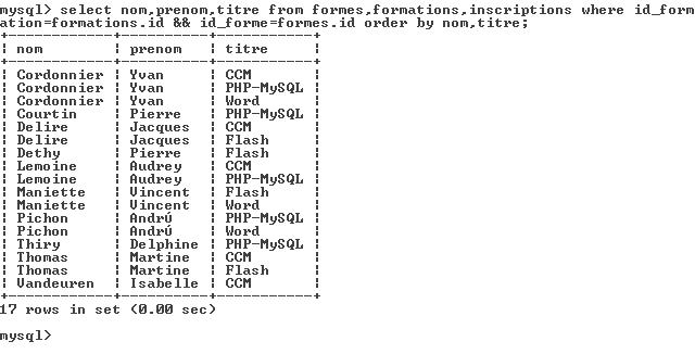 mysql> select nom,prenom,titre from formes,formations,inscriptions where id_formation=formations.id && id_forme=formes.
