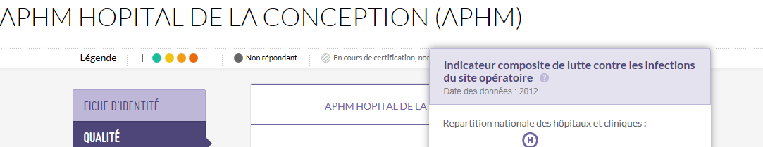 Scope Santé Indicateurs de qualité