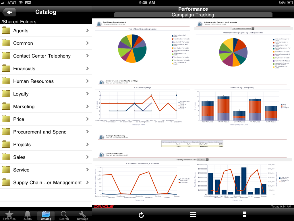 Oracle BI Applications sur Apple