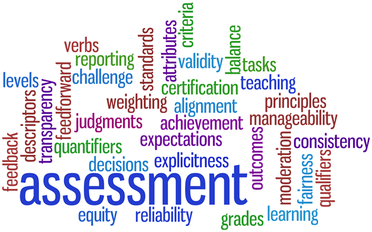 Assessment during the training process Continuous training: Voluntary proces assessed by different means: - No