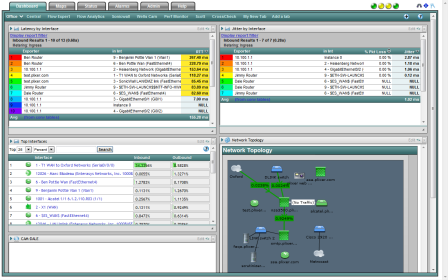Netflow Diagnostic