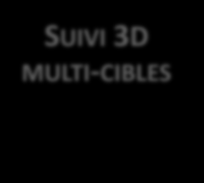 ACQUISITION & DÉTECTION SUIVI 3D MULTI-CIBLES formalisation validation