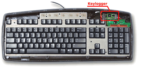 c. Description du montage Voici comment transformer un clavier d apparence normal, en un clavier «intelligent».