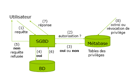 Fig.: source