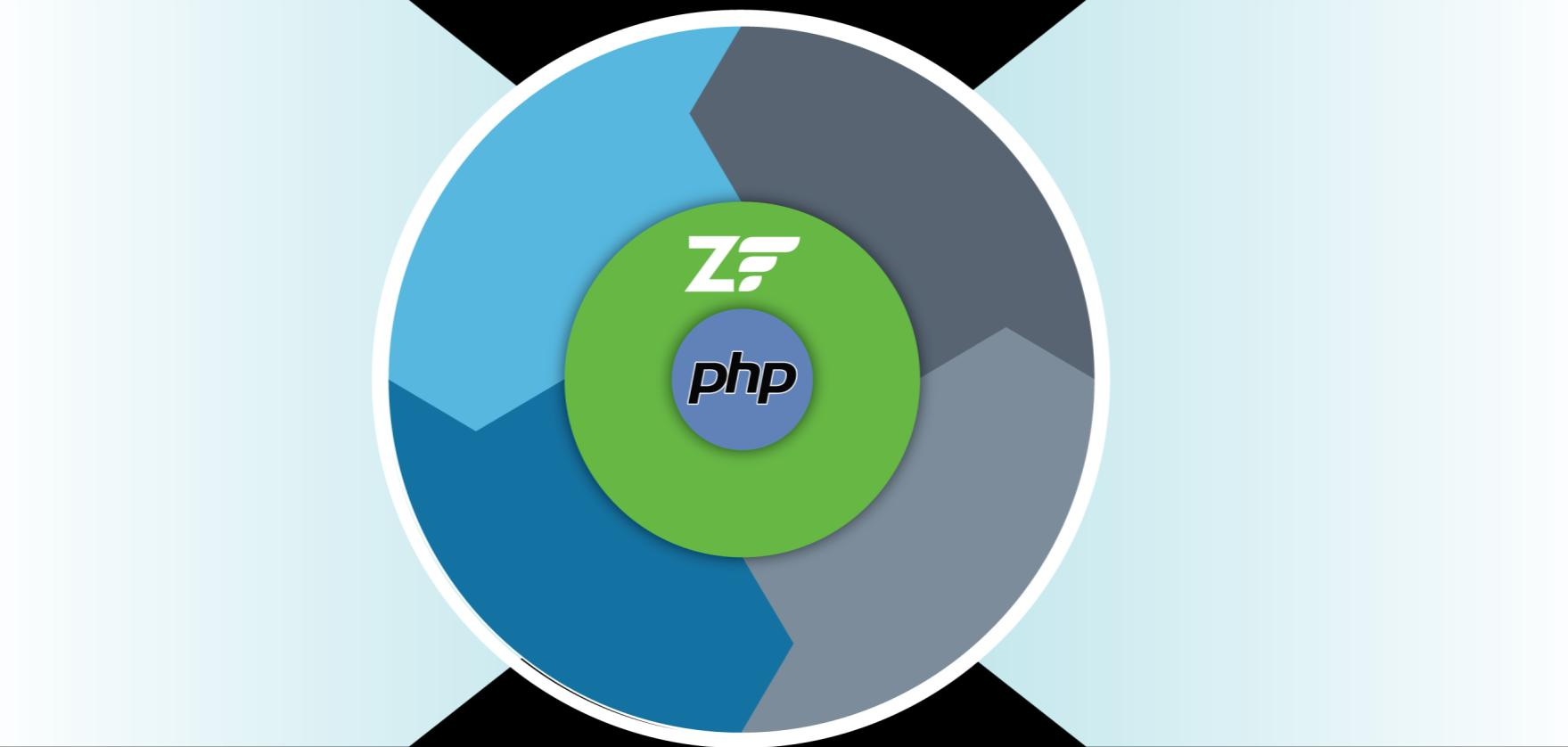 Zend products for the