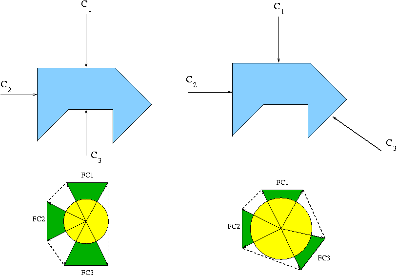 3.5. Quality Measure maximum radius from the mass center, in this way the quality of the grasp is independent of the object scale [Pollard 94] [Miller 99]. In Fig. 3.