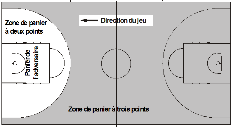reglement officiel de basketball pdf. Black Bedroom Furniture Sets. Home Design Ideas