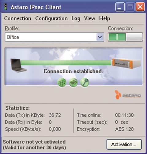 Protection des accès distants Accès VPN Client IPsec Authentification Pre-Shared Key (PSK), PKI (X.
