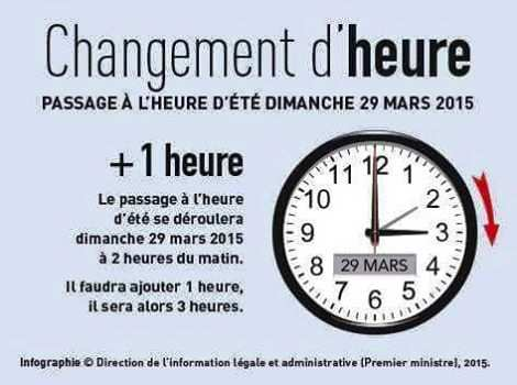 Attention dimanche.