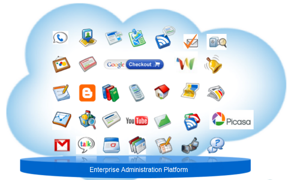 La suite Google Apps