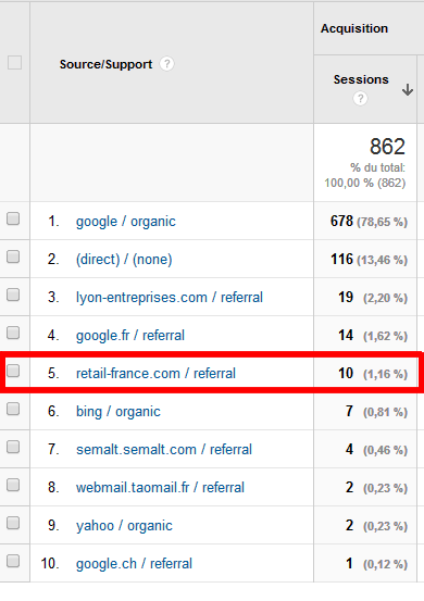 5. Statistiques mensuelles avec Google Analytics Sources : Google Analytics sites web JLR mois d Avril 2014 CORPORATE : Avril 2014 comparé à Avril 2013 (nouveau site VS Ancien site) : Les