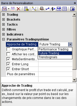 Ceci trading system
