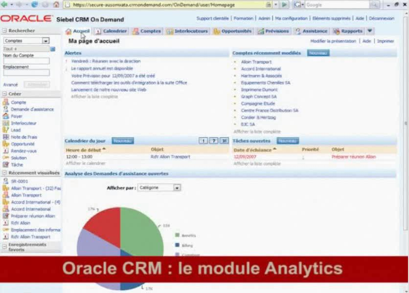 Oracle CRM : le module Analytics 1 20