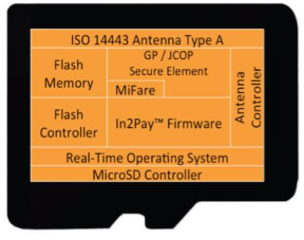 SD Card with NFC Controller EEPROM 72 Ko http://www.tyfone.