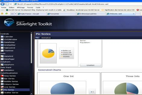 Outils et pré-requis pour commencer La plateforme de développement Microsoft Silverlight Développeur Microsoft VS2008 SP1 (ou express) Silverlight Tools for VS2008 SP1 (add-on) Silverlight ToolKit