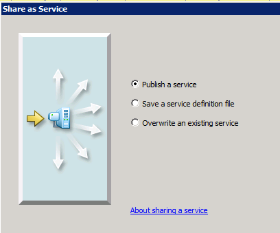 Services Nouvelle méthode dans ArcGIS Desktop File Share As Service Options