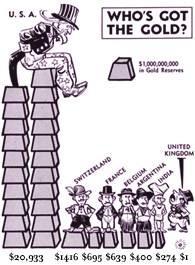 Figure: Le dollar gap - caricature de 1947 Retour