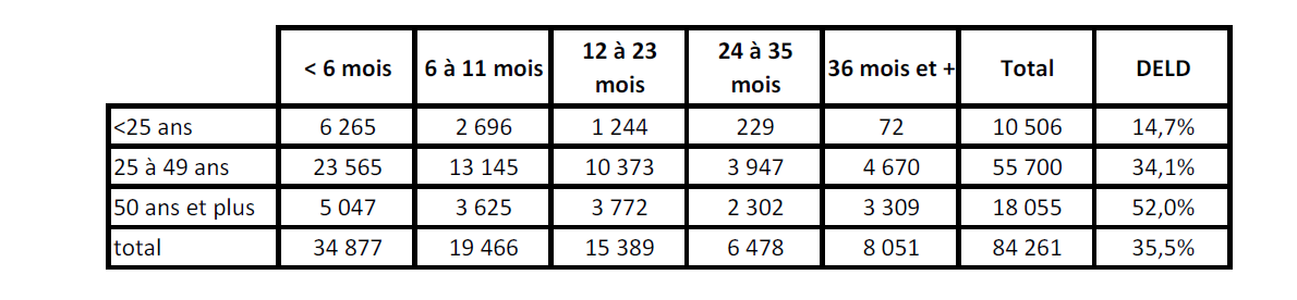 IGAS, RAPPORT N RM2013-023P 198 4.6.