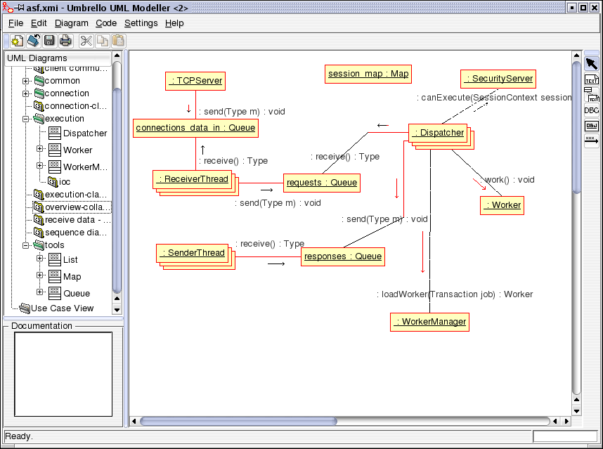 Annexe H : Bases d'uml avec Umbrello Umbrello UML Modeller showing a Collaboration Diagram State Diagram State Diagrams show the different states of an Object during its life and the stimuli that