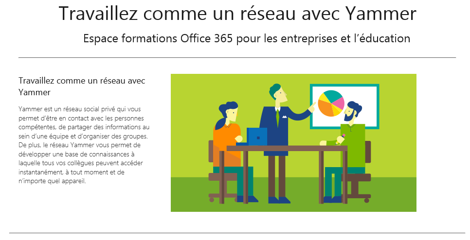 Pourquoi Yammer?