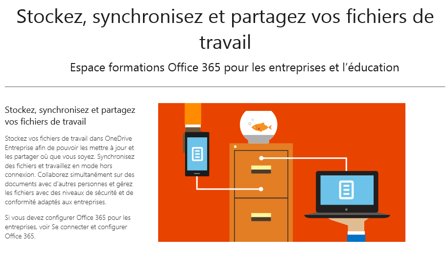 Pourquoi OneDrive for Business?