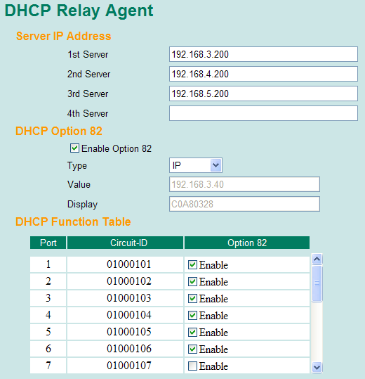 L agent relay dans les switch MOXA DHCP servers IP addresses Relay Agent s