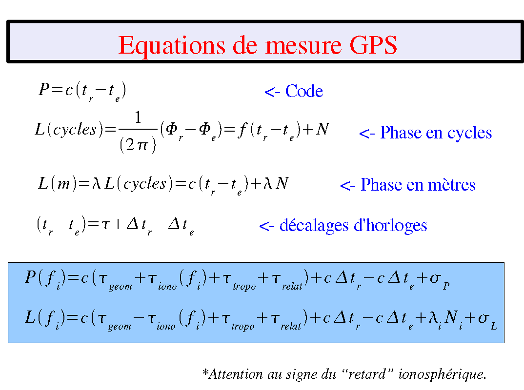 Equation des mesures de pseudo-distance