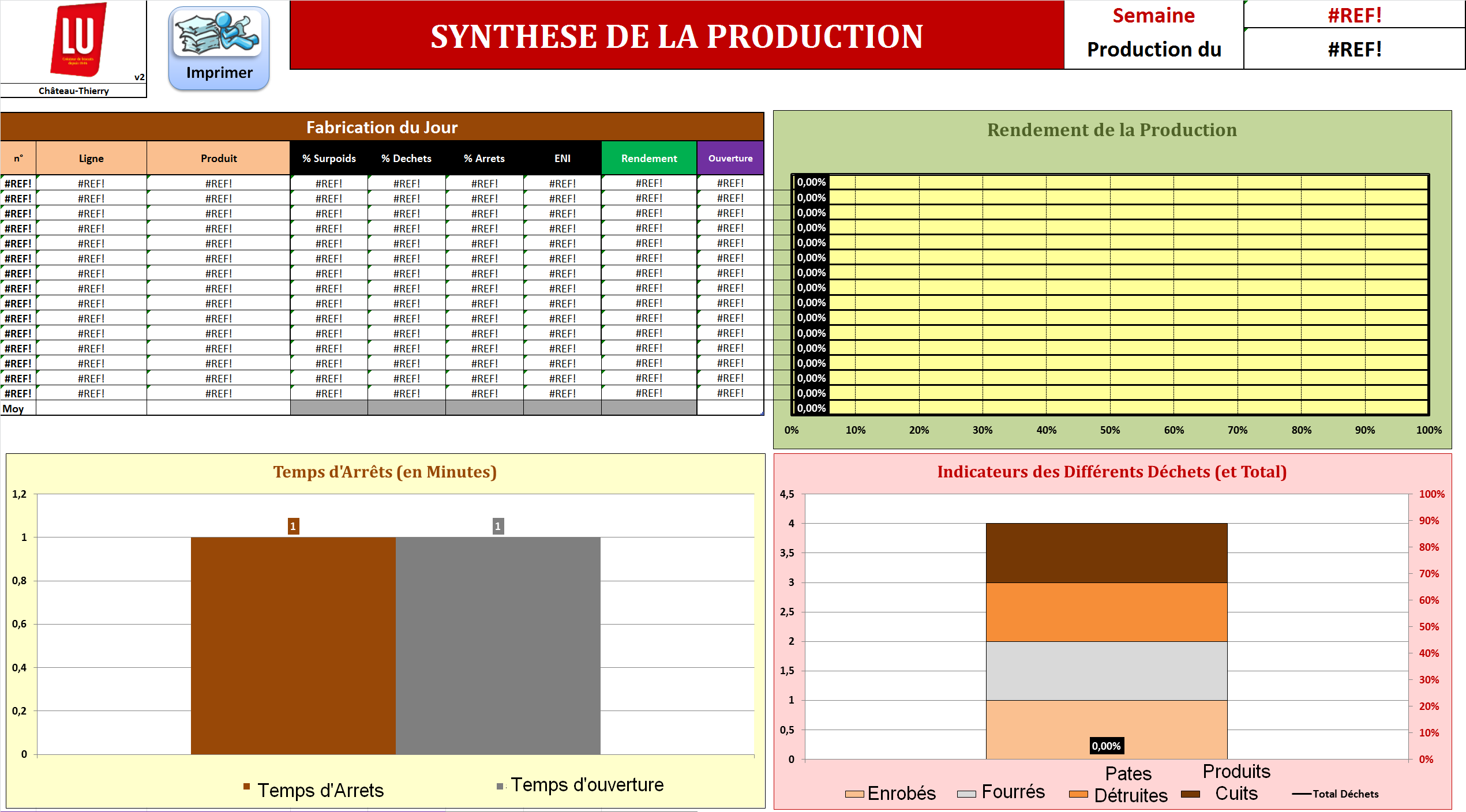 ANNEXE 4 : SUIVI DE PRODUCTION (2) - Synthèse de la Production : Figure 34 -