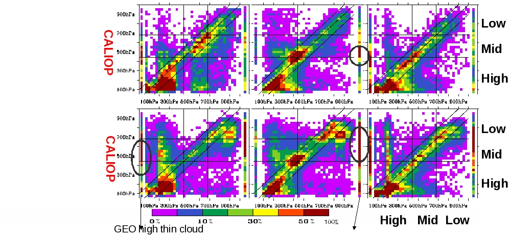 Evaluation with the lidar CALIOP of the global cloud cover obtained from geostationary satellites