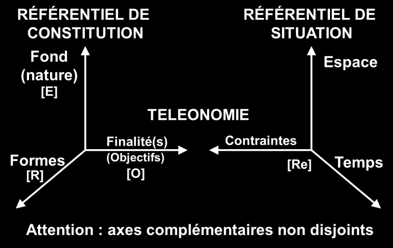 11. Hollnagel, E., Woods, D.D. et Leveson, N. Resilience engineering: concepts and precepts. s.l. : Ashgate. 2006. 12. Muller, A.