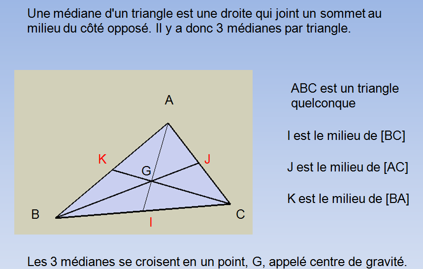 Exemple 2 : Supposons que l'on ait maintenant deux classes d'amplitudes inégales.