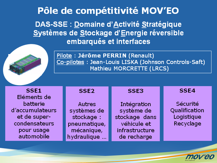 CEA, Grenoble projet de production de batteries Li-FePO 4 Des plateformes de tests industriels Centre de tests EDF, Moret/Loing Centre de test CEA-INES, Chambery