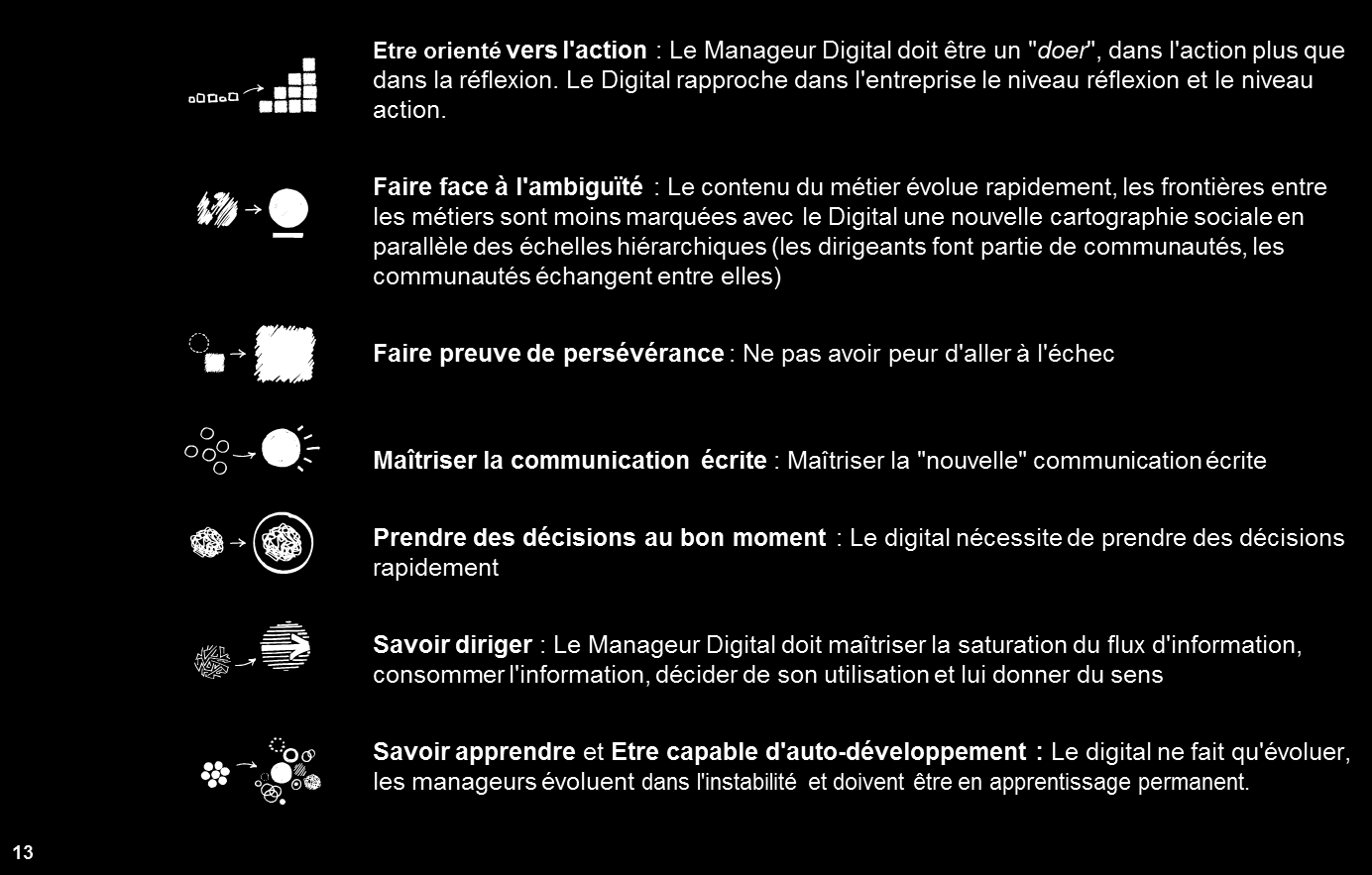 Culture digitale Impact sur les