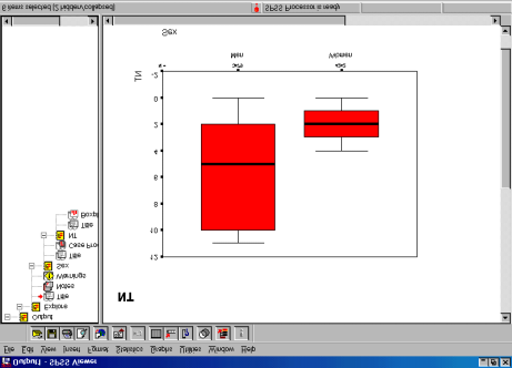 g Lien entre nt et Sex Graphs> Boxplot> Define Variable : nt Category Axis : Sex Statistics > Compare