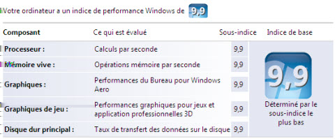 L optimisation de performance ultime de Vista (pas vraiment).