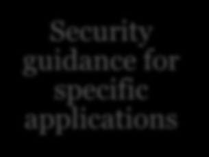 WG4 : Security controls and services Principaux projets 27034 Application security Overview and concepts (2011) (Technical Corrigenda en 2012) Organization normative framework Application