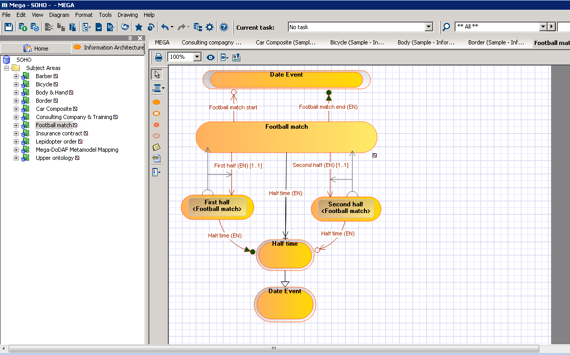 HOPEX Information Architecture 2.6.
