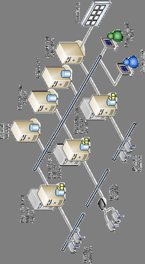 XProtect Corporate Administration centralisee du systeme Haute disponibilite a travers le failover Fonction de Multi- casting et streaming Gestion avancee des regles d