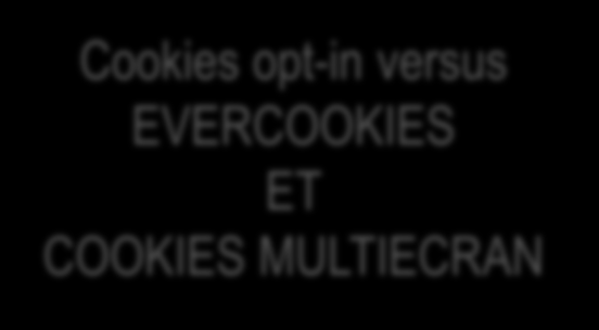 Cookies opt-in versus