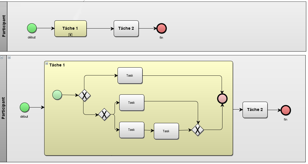 ANNEXES Figure 62: Représentation simple d'un diagramme de Conversation BPMN A4-3.