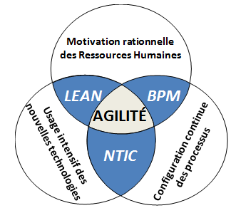 la motivation rationnelle des ressources humaines 2.