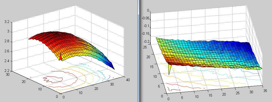 79.54 khz Amplitude (left) and Phase (right) frequency analysis of a plastic sample without holes 79.