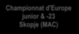 1 mar 2 mer 3 jeu juillet 2014 4 ven 5 sam 6 dim 7 lun 8 mar 9 mer 10 jeu hampionnat d'europe junior & -23 Skopje (M) hampionnat de France KYK POLO 11 ven 12 sam 13 dim hampionnat d'europe