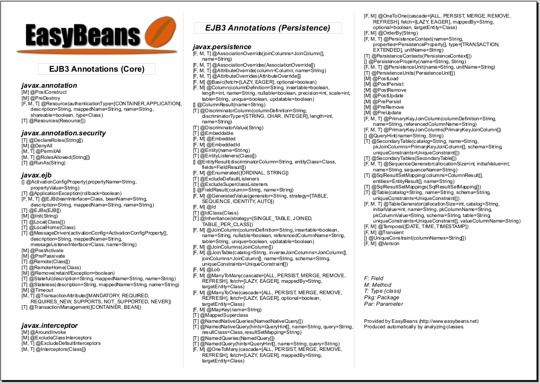 Annotations EJB 3.0 http://www.easybeans.
