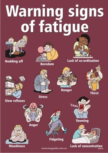 Fatigue degrades performance Perception of risk lowered Increased risk tolerance Situational