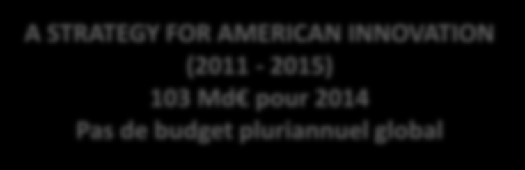 A STRATEGY FOR AMERICAN INNOVATION (2011-2015) 103 Md pour 2014 Pas de budget pluriannuel global 5 PRIORITÉS NATIONALES 5 INITIATIVES 1 Unleash a clean energy revolution 1 Wireless Initiative 2